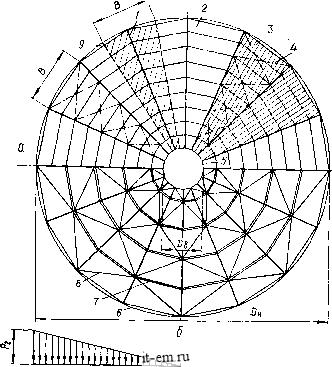 Схемы куполов: а - ребристый;